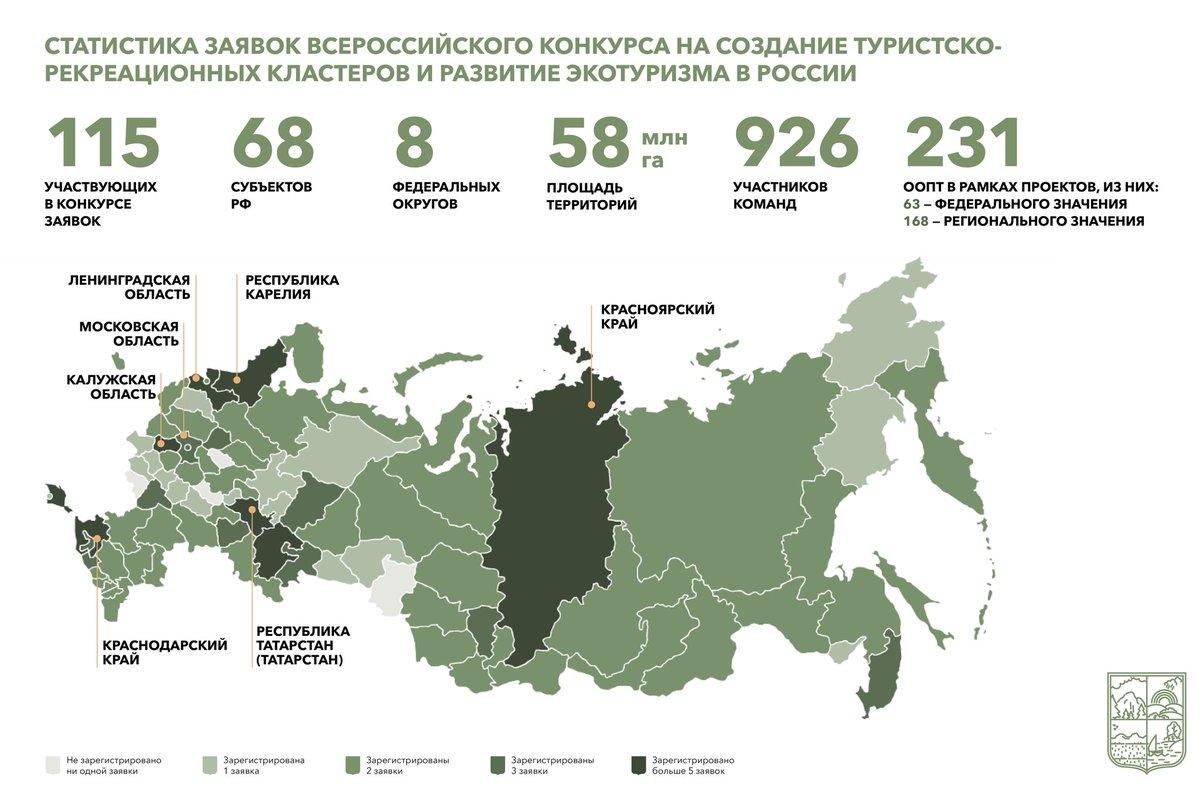 сколько процентов территории занимает россия