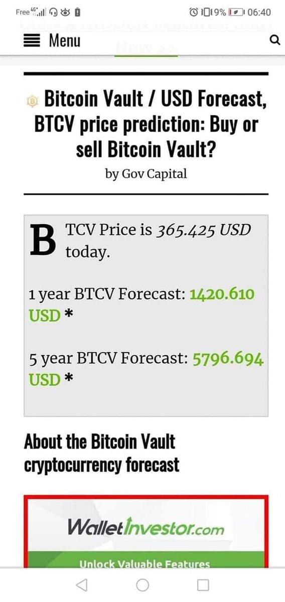 Bitcoin Vault Preis heute in Rands