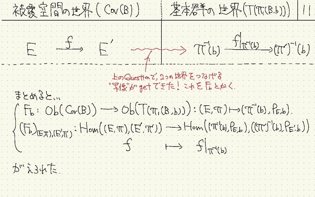 """東北大数学サークル on Twitter: """"昨日は今年度前期第7回の談話会を ..."""