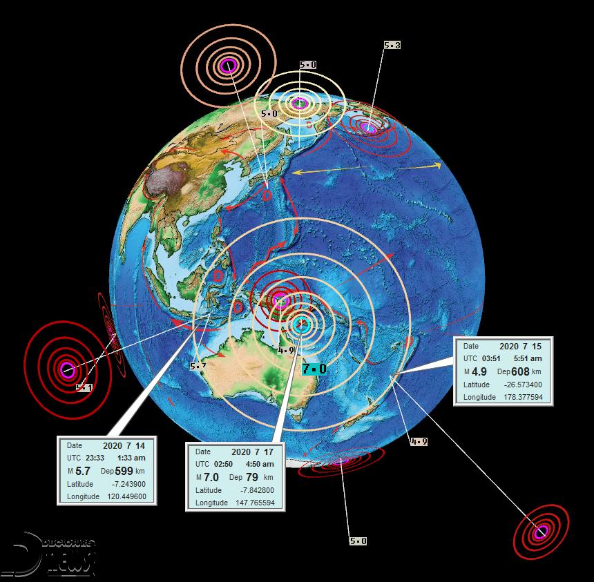 News Burst 18 Luglio 2020 - Deep EQs and M7