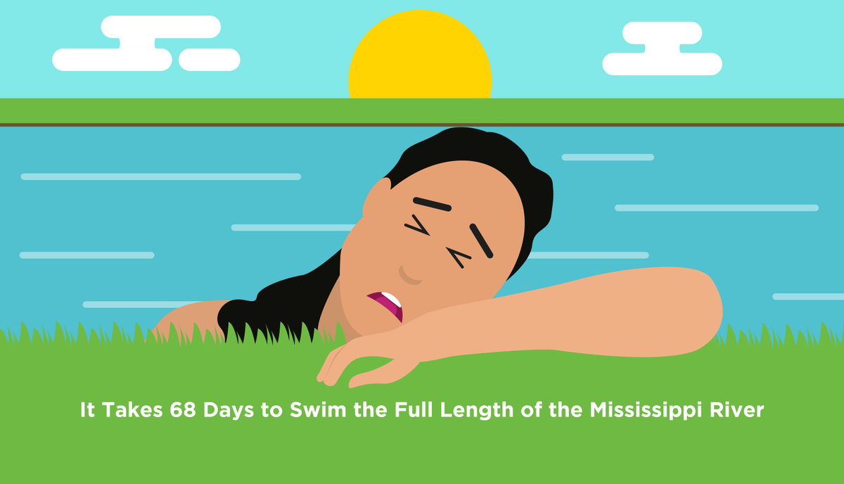 Happy Friday everyone - we wish you all a great weekend! Here's our #FridayFact for this week:  Did you know it takes 68 days to swim the full length of the Mississippi river? It was Martin Strel who first swam the entire length of the river in 2002. https://t.co/0vQiTsuKap