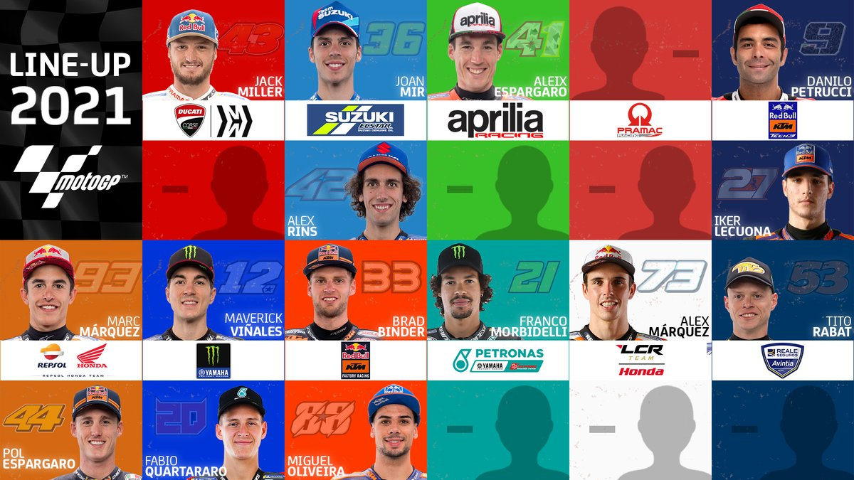 Motogp On Twitter Here S How The 2021 Motogp Rider Line Up Looks Who Will Fill The Remaining Spots Spanishgp