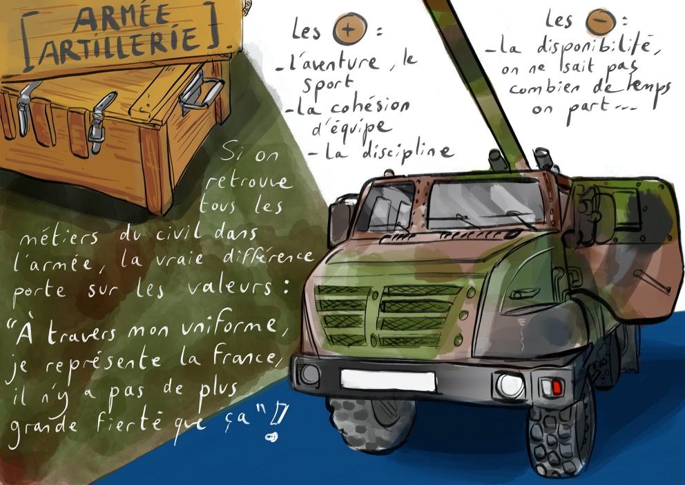 [UNE SEMAINE UN DESSIN] 🖍  Un objectif commun à tous les #métiers de la #défense : protéger la France et ses valeurs sur son territoire ! Venez rencontrer les #armées au Mondial des Métiers et découvrir les nombreux métiers associés ! 👉 https://t.co/pn4Er3xyqf  Anne Bernardi 🙏 https://t.co/jXgxj4ftWi