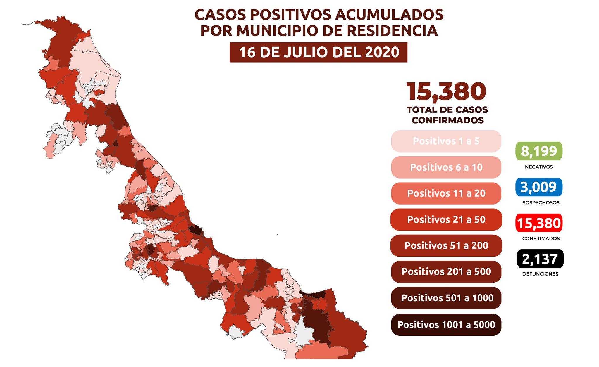 ImagenCasos de coronavirus en Veracruz siguen aumentando, sobre todo en el Puerto