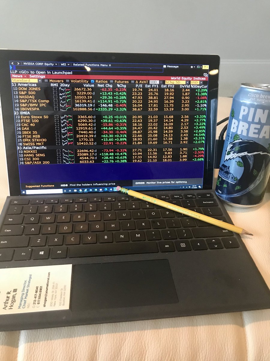 Pencils down - Beers up! Have a great weekend‼️ https://t.co/82h5MbG4wF