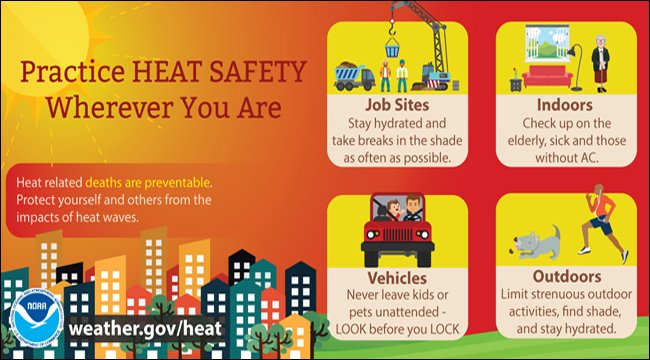 Missouri is going to be hot this weekend! Be safe! #heat #mowx