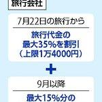 紛らわしいGoToトラベル、東京を経由しての旅行は補助対象・・・