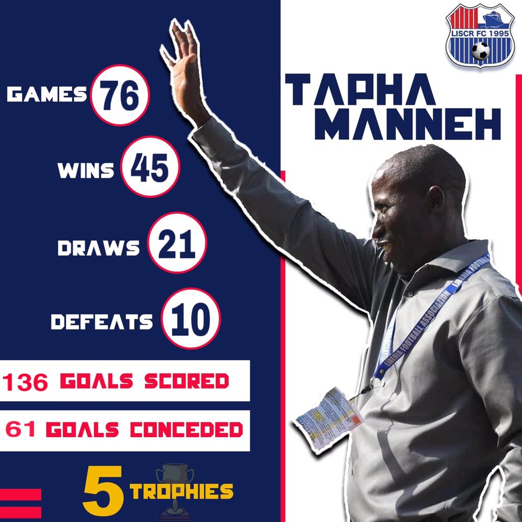 He's been the King since he arrived 2016. There is only ONE Tapha Manneh! #Kebbama #TogetherStronger #ThisIsLiscrFC
