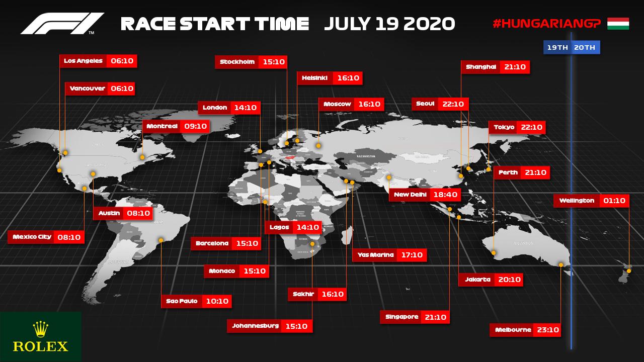 F1 Hungarian GP Global Timings