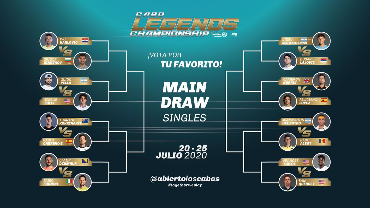 ¿Quién ganará este torneo? 👀   #TogetherWePlay https://t.co/6NQS8MJyAv