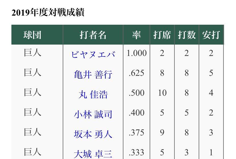 桜井 中島」のYahoo!検索(リアルタイム) - Twitter(ツイッター)を ...