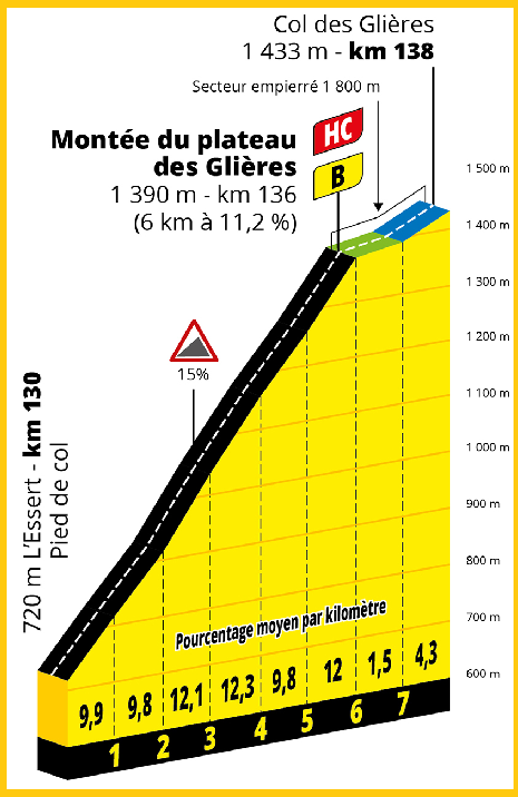Glières Roche-sur-Foron