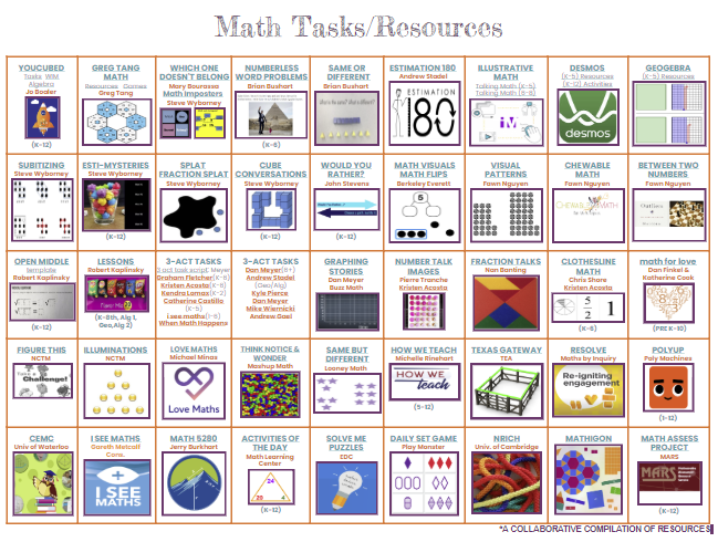 Collaborative Math Resource Compilation Click on any underlined link to learn more about these FREE Resources from Amazing Leaders in Math! *Updated to include new suggested resources!Enjoy!  @ECISD_T2L #mtbos @MathLeaders @ElemMathChat #math @iteachmathAll