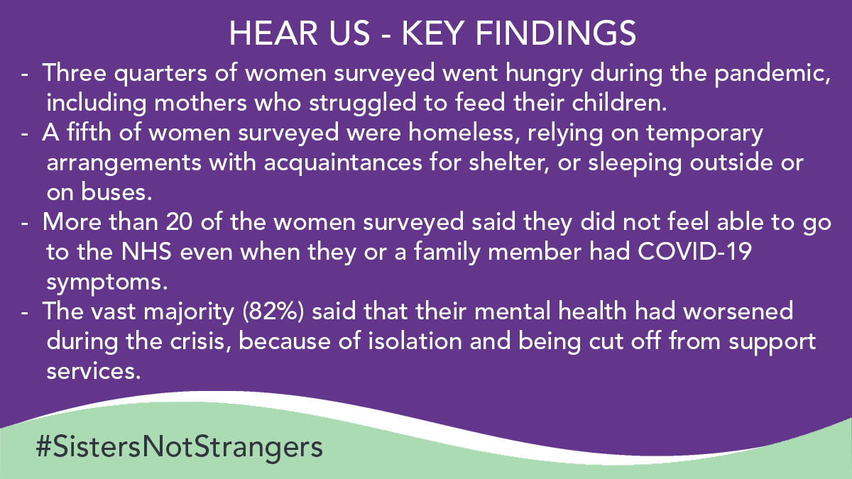 #COVID19 has hit asylum-seeking women particularly hard, because of racist hostile environment policies which put those with insecure immigration status in danger.  We need to listen to those women's voices in order to build back better. We are #SistersNotStrangers.
