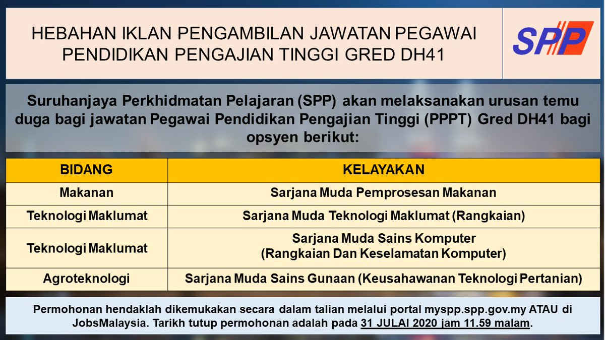 Spp Malaysia Sppmy Twitter