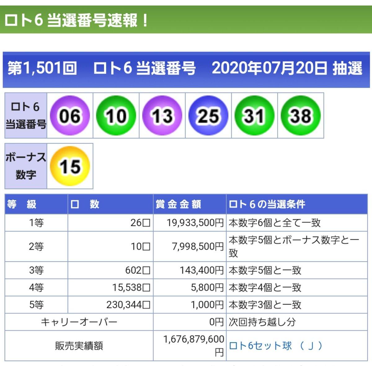 過去 ロト 20 6 ロト6 結果速報/最新当せん番号