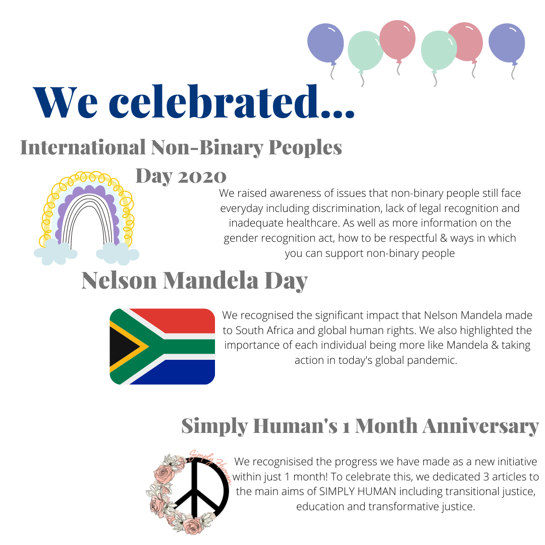 We also celebrated: #InternationalNonBinaryDay #NelsonMandelaDay & Simply Human's 1 month anniversary!  Here is a sneak peek for upcoming content to look out for!#SimplyHumanGroup #WeeklyReview #LookOutpic.twitter.com/YQhT70WmOB