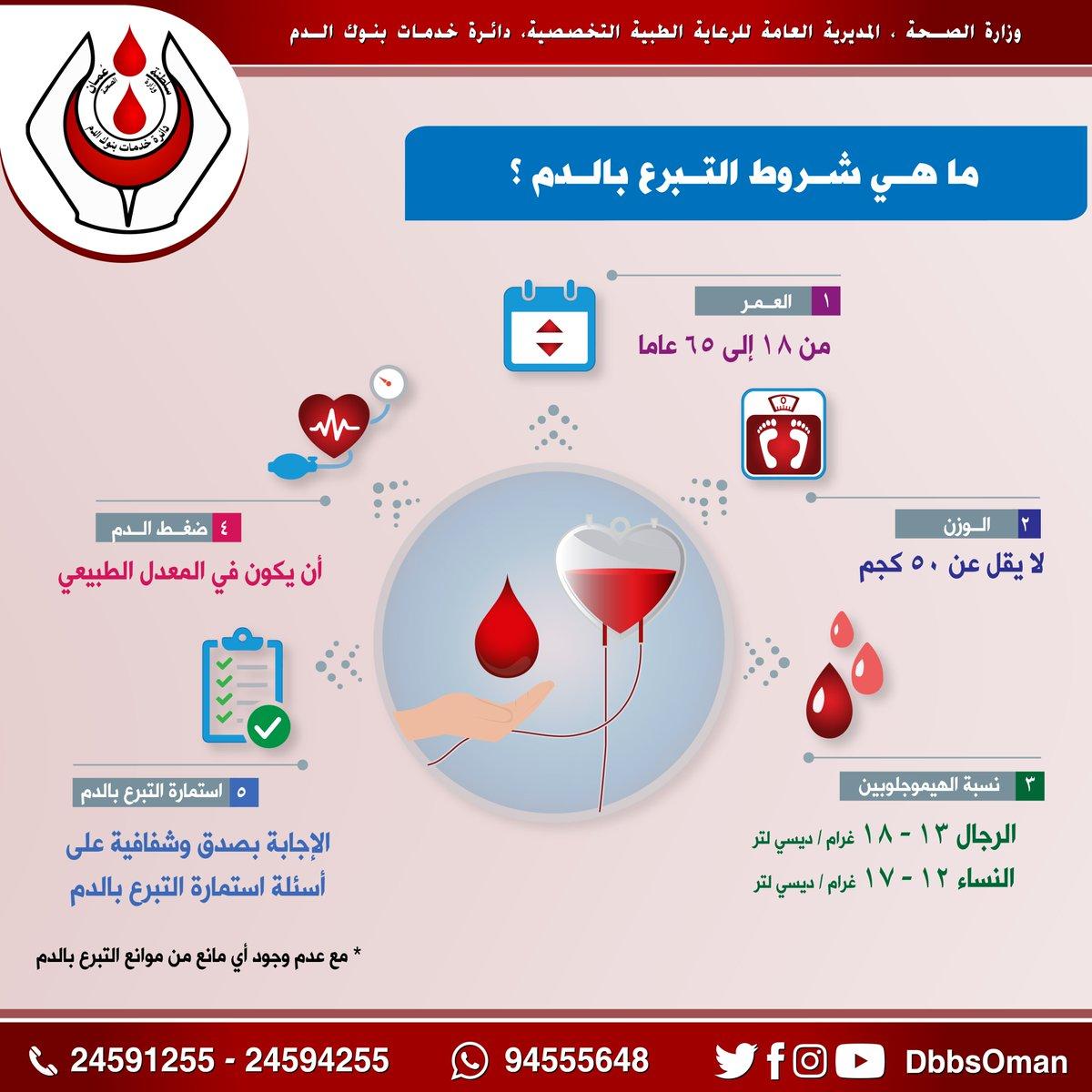 دائرة خدمات بنوك الدم On Twitter ما هي شروط التبرع بالدم أن يكون عمر المتبرع بين 18 و65 عام أن لا يقل وزن المتبرع عن 50 كجم أن يكـون ضغط