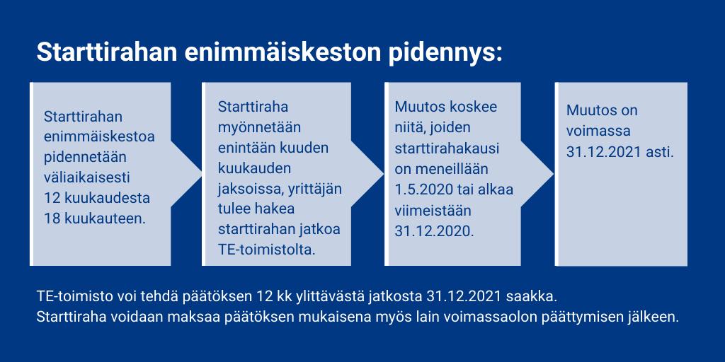 Hallitus sopi julkisen talouden suunnitelmasta vuosille 2017−2020