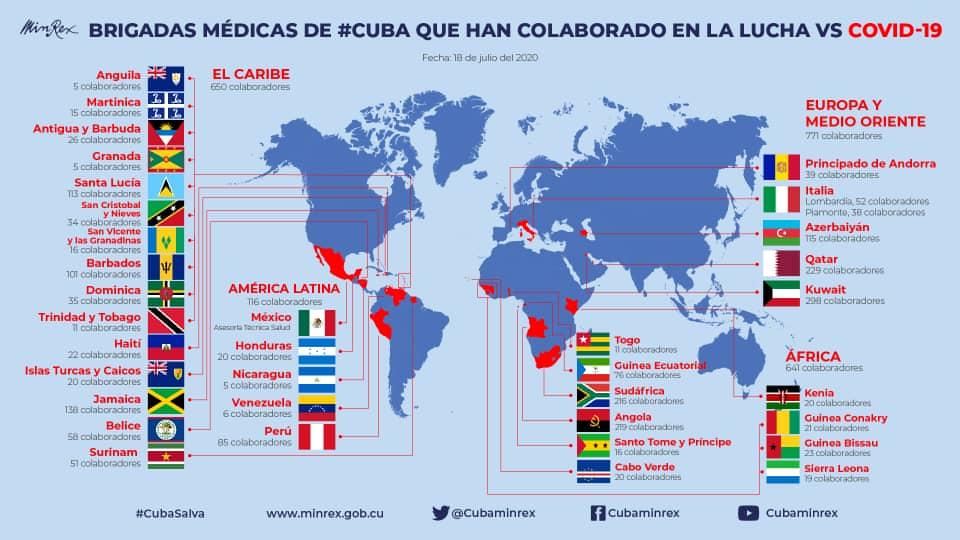 Nach offiziellen Angaben wurden Corona-Brigaden uin 35 Ländern entsandt | Bildquelle: https://twitter.com/CubaMINREX/status/1285550711854571520/photo/1 © MINREX / Twitter | Bilder sind in der Regel urheberrechtlich geschützt