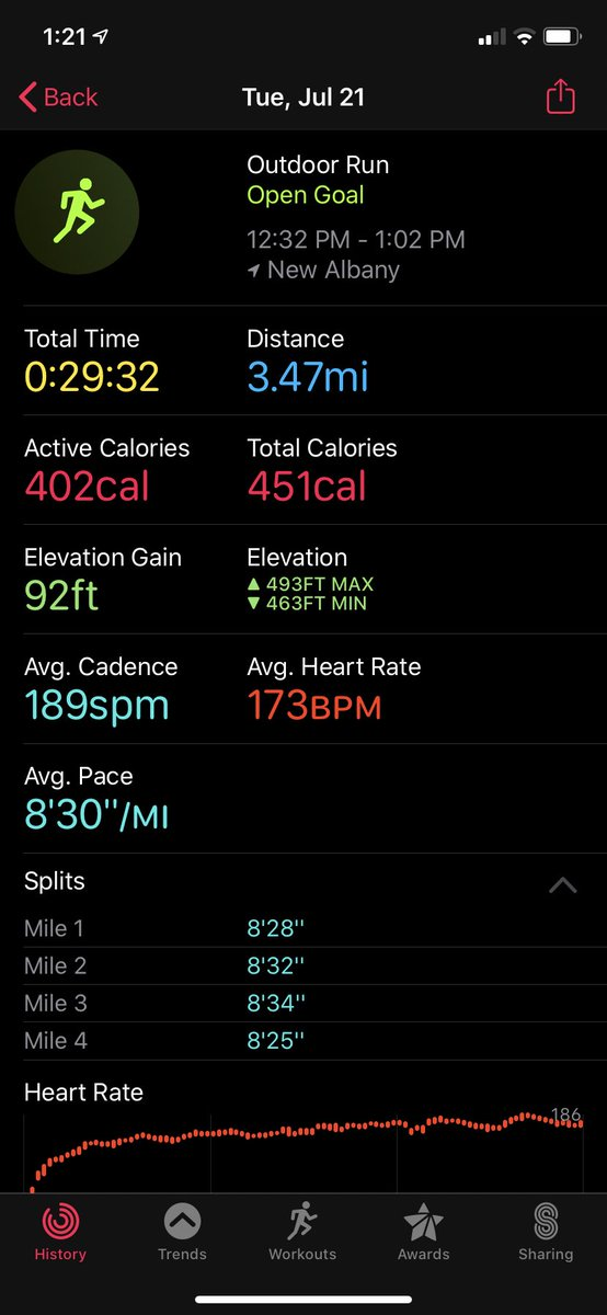 I kept a good consistent pace today.