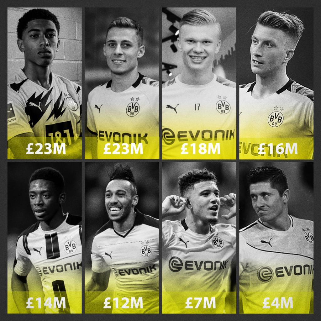 Borussia Dortmund know how to do business 💰 https://t.co/ZdWRQFnyRo