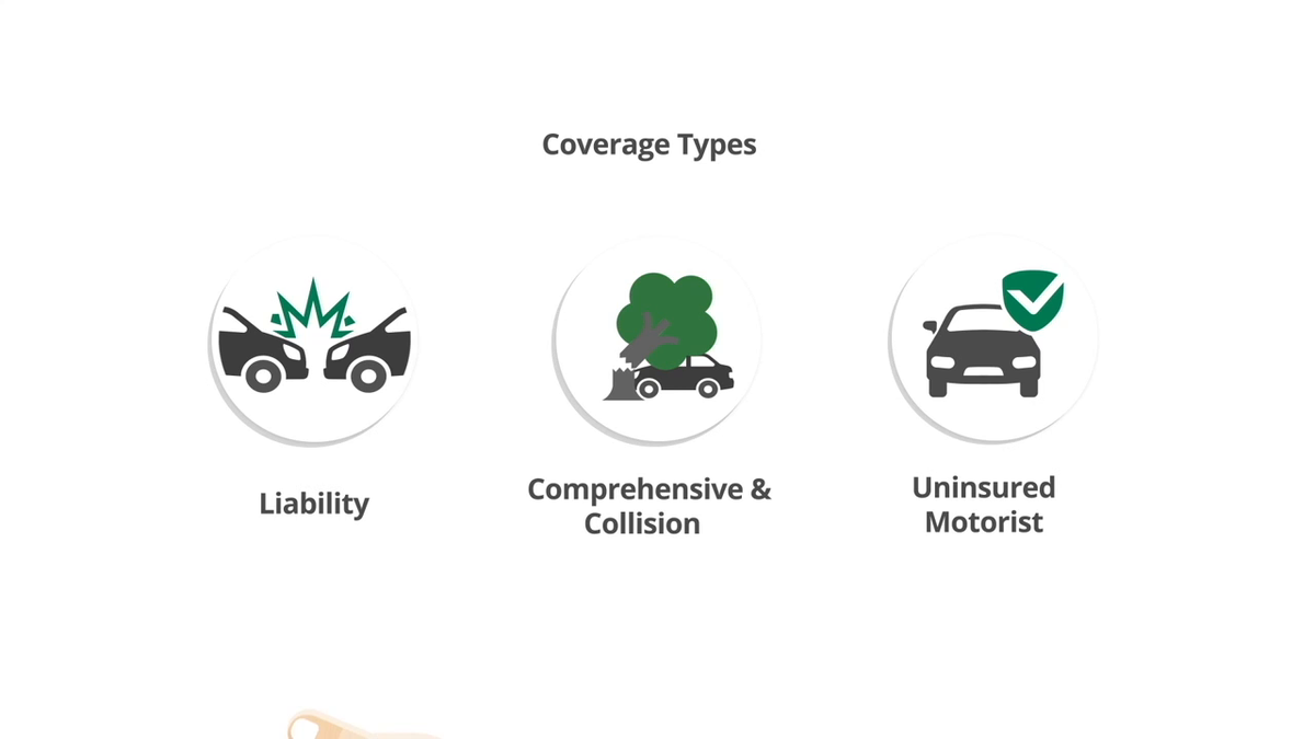 What is liability coverage and how does it work? We've laid it out for you. Want to learn more about your coverage? Keep watching:  #RideWithTheGeneral
