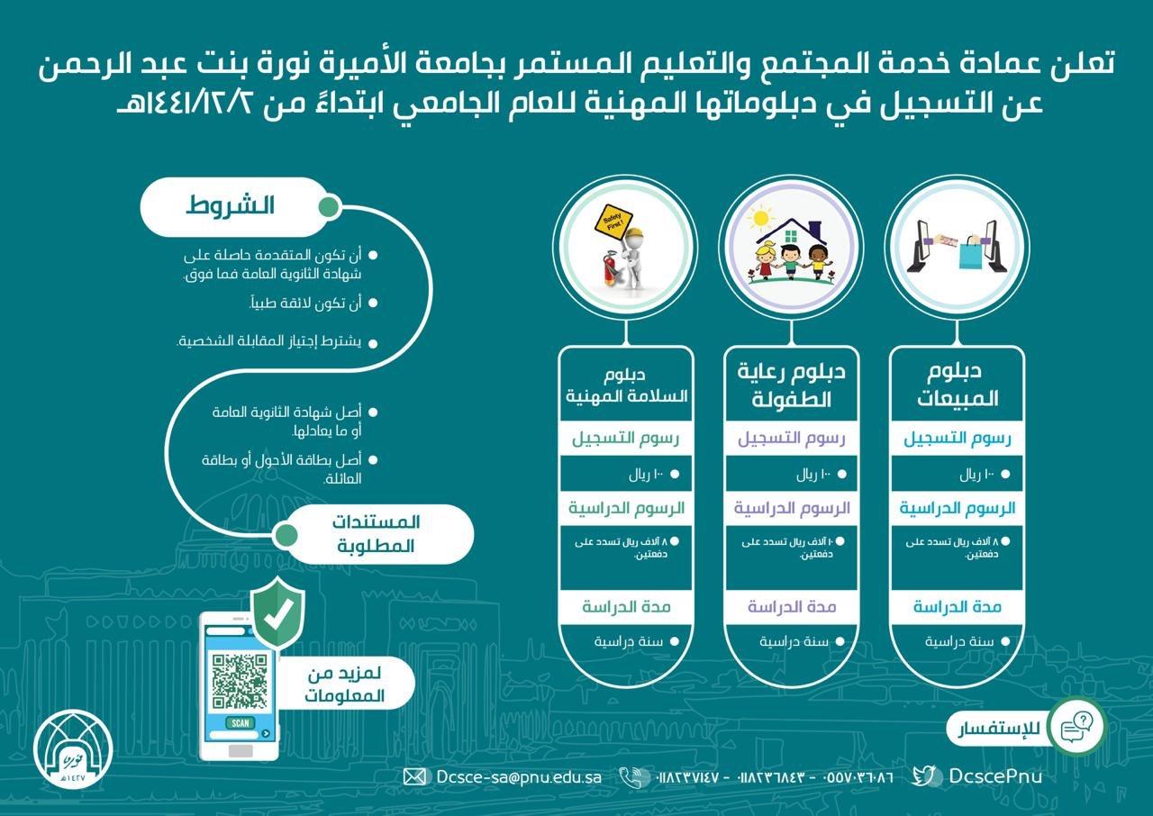 جامعة الأميرة نورة تعلن التسجيل في 8 برامج دبلوم للعام الجامعي 1442هـ أي وظيفة