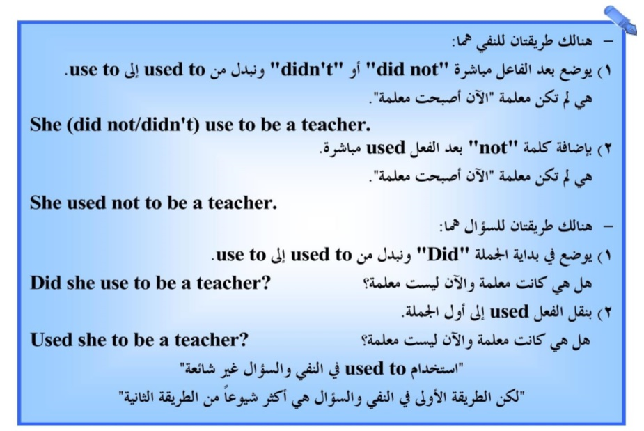 15 Idees De تعلم اللغة الانجليزية