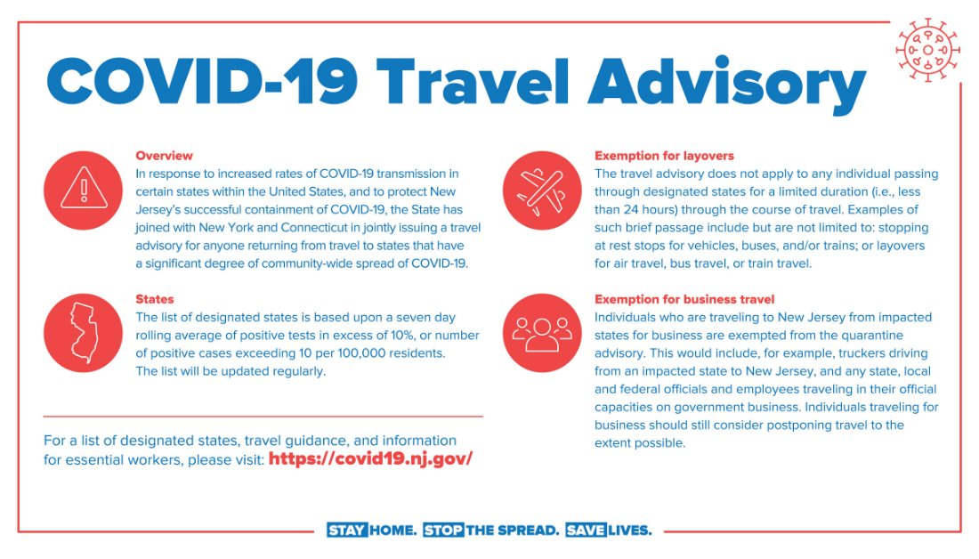 Njdoh On Twitter Travelers And Residents Who Are Returning From States With Significant Community Spread Of Covid 19 Should Self Quarantine At Their Home Hotel Or Other Temporary Lodging For 14 Days There Are