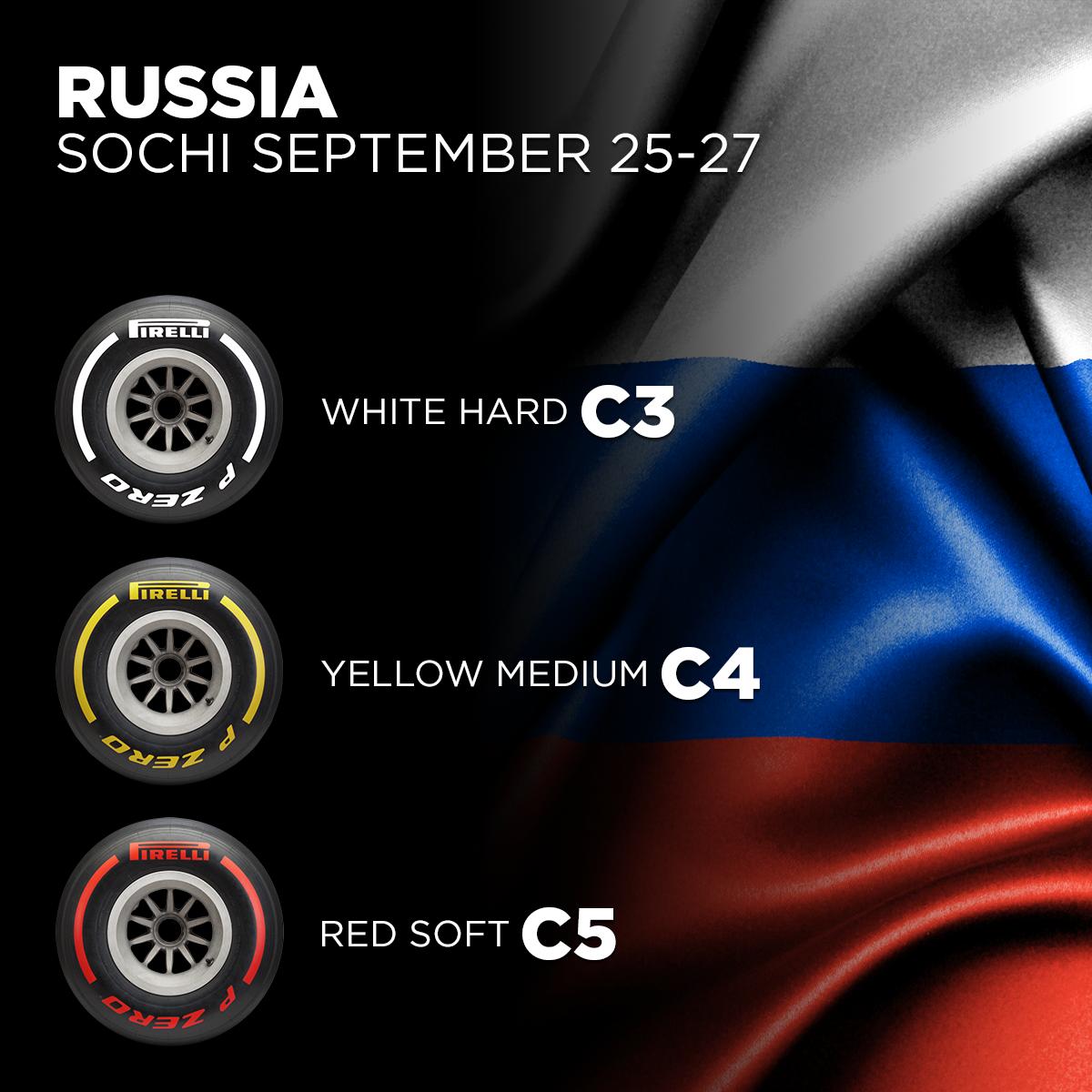 Nomination Pirelli 2020: scelta obbligata per la Toscana, in Russia torna la C5