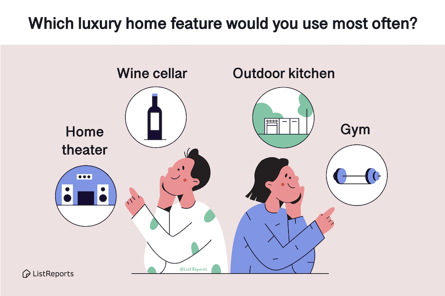 Of course, I wouldn't say no to any of these features! Is there a luxury addition you've been dreaming of? #thehelpfulagent #dreamhome #houseexpert #luxuryhome #listreports #upgrade #home #realestate #realestateagent https://t.co/cF3AFg6LxJ