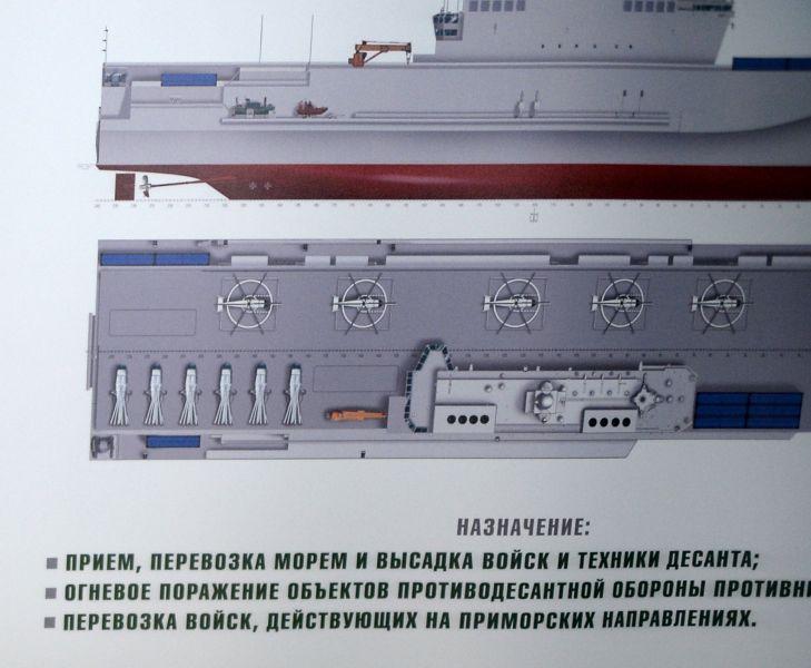"Project 23900 ""Ivan Rogov"" Amphibious assault ship - Page 4 EdixDb0WAAAiCDZ?format=png&name=900x900"