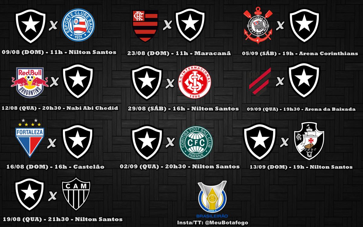 Meu Botafogo On Twitter Tabela Detalhada Dos 10 Primeiros Jogos Do Botafogo No Brasileirao 2020 21