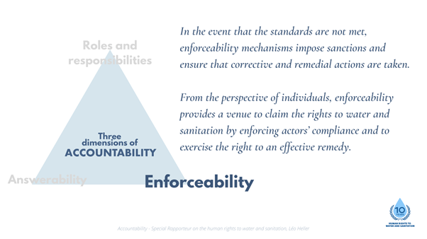 The third dimension of accountability: enforceability. To put it simply, without venues through which to ensure that violations are addressed and redressed, there can be no functioning accountability. #HRWASH2020