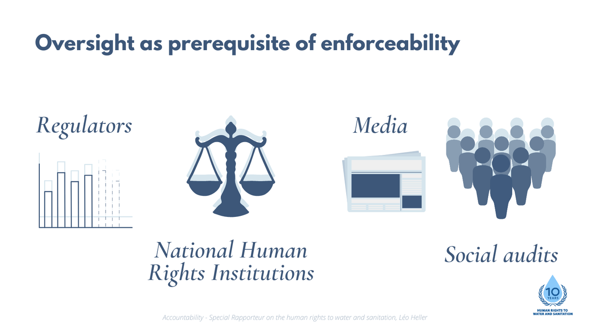 Enforceability cannot be ensured without oversight. This oversight must be on several layers: through formal regulators, NHRIs, but also through the media and social audits. No violations must be hidden or unreported. #HRWASH2020 #mywatsanmyrights