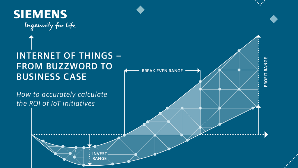 Stumped when it comes to calculating the real ROI of your #IoT initiatives? Our experts at #SiemensAdvanta share this straightforward and systematic approach to assessing the #financial impact of your investment here in this #whitepaper: https://t.co/jA6ihp6wZu https://t.co/KgbYHTuVuq