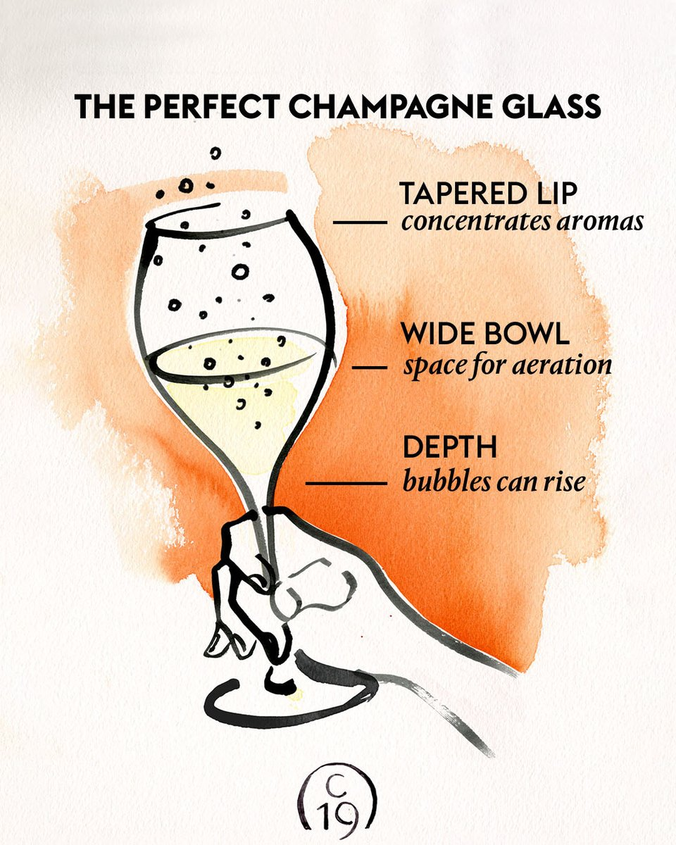 Clos19 On Twitter The Perfect Champagne Glass Does Exist Find Out How Tulip Champagne Glasses Make Bubbly Taste Better Than A Flute Or A Champagne Coupe Ever Could Https T Co For8v6hfdx Please Drink