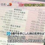 いつかはこうなりたい?宝くじで1等6億円当選した人の1日のスケジュール!