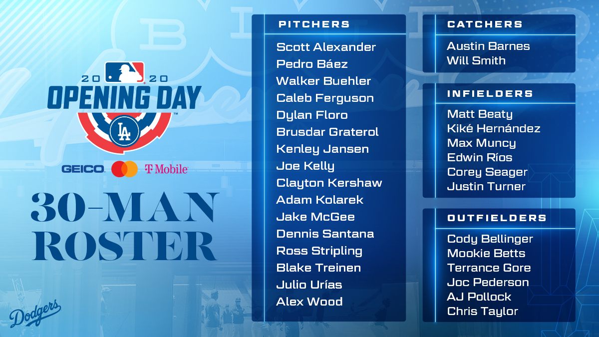 Here is the Dodgers' #OpeningDay 30-man roster: