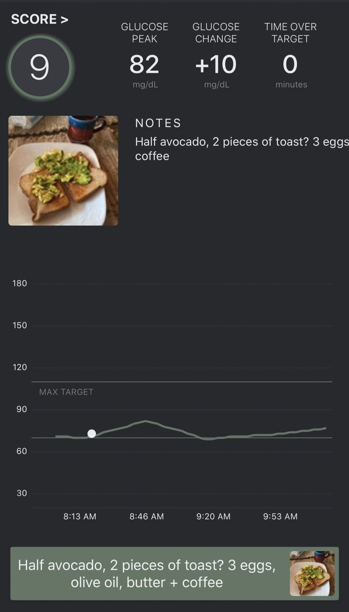 .@unlocklevels will help a lot people make great changes to their diet + lifestyle . A constant glucose monitor giving you real time feedback on how your body responds to different foods. I knew it worked well when it gave my avocado toast a good score 👍 https://t.co/VtoFhOQ7cF