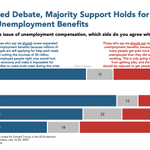 Image for the Tweet beginning: A majority support renewing expanded