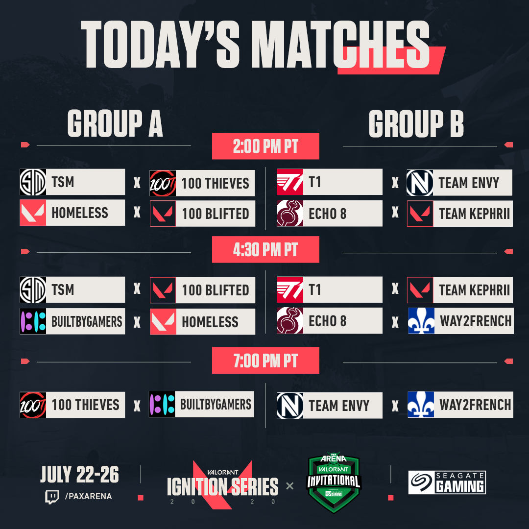 Its the second day of The PAX Arena VALORANT Invitational- Powered by @SeagateGaming! Heres Day 2 groups - More info at PAXarena.com