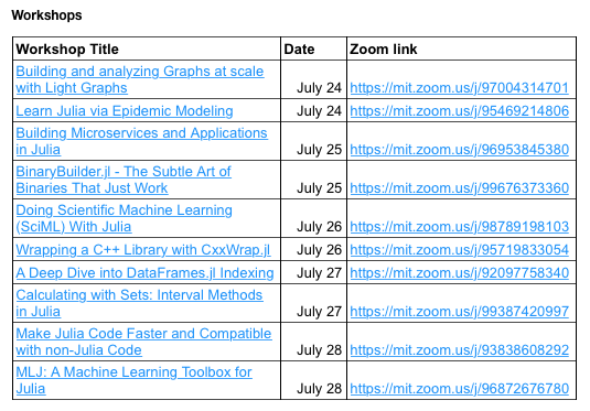 The #JuliaCon workshop schedule is looking fantastic. And all the workshops are conducted online this year. So dont give up on the chance to attend. Make sure to register at JuliaCon.org.