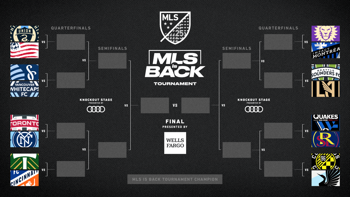 Major League Soccer On Twitter Bring On The Knockout Stage Pres By Audi Mlsisback