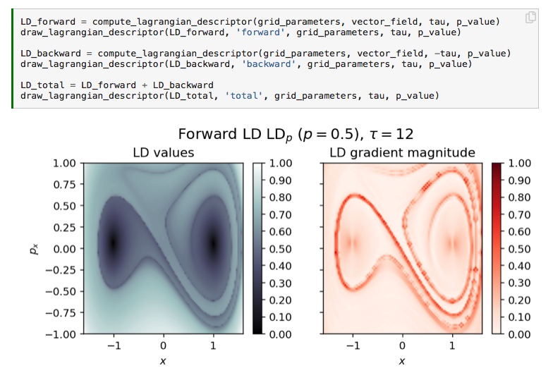 """#JupyterFirst publishing: you heard it from me. Who needs publishers? Check out the newly released #JupyterBook """"Lagrangian Descriptors: Discovery and Quantification of Phase Space Structure and Transport"""" champsproject.github.io/lagrangian_des…"""