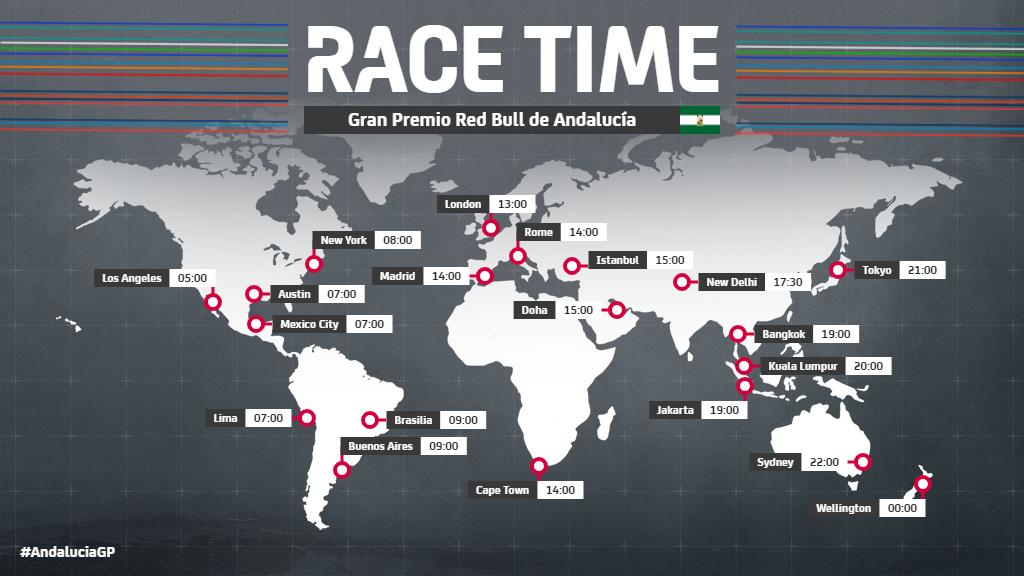 Andalucia GP 2020 Global Timings