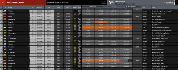 gp andalusia FP3