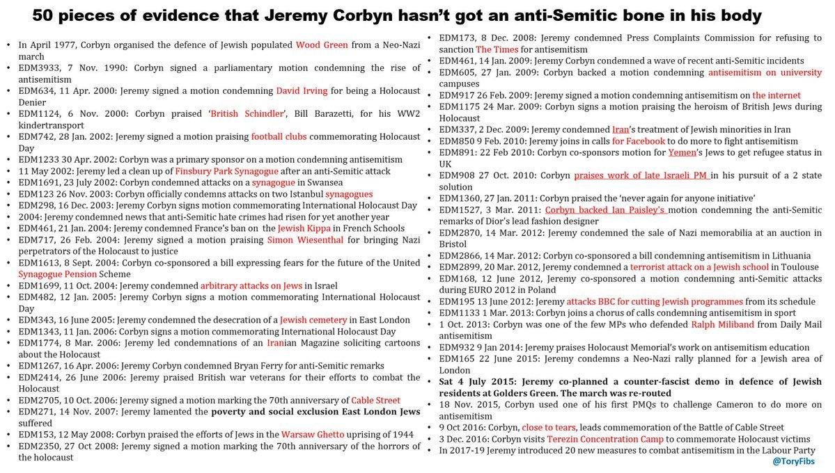 I spent many months, possibly years, researching Jeremy Corbyns lifelong battle to fight the evil that is antisemitism. I condensed all the facts into this one graphic. Please make sure as many people as possible learn the truth about this man. Jeremy has the receipts.