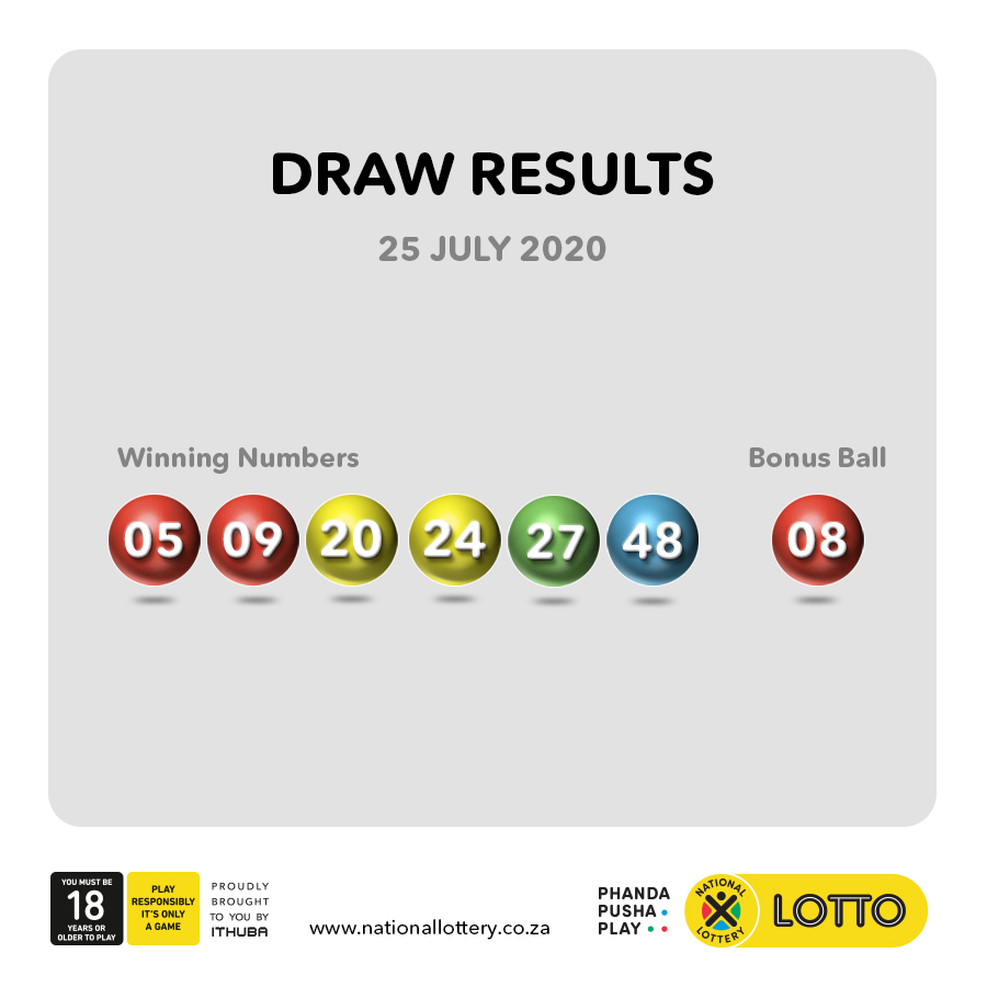 Lottoplus2 Traola Twitterren
